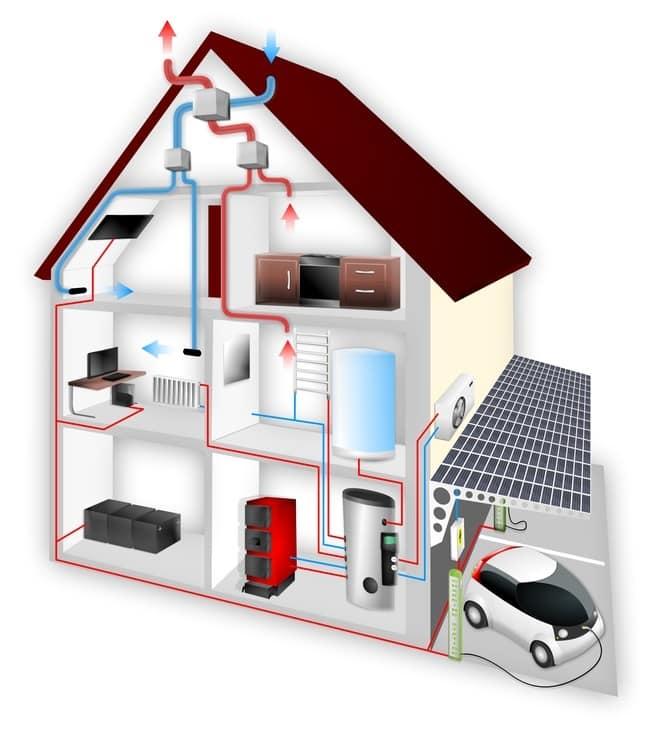 Heizen und Energiesparen